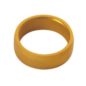 Target Slot rings gekleurd